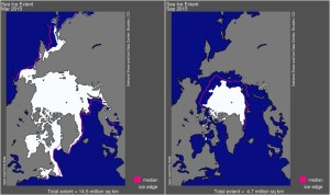 Figure 1 – Arctic sea ice minima and maxima. These are two images of Arctic sea ice extent showing the maximum (left) and minimum (right) in 2015. The left image shows the combination of seasonal and multi-year sea ice, while the image on the right shows only the multi-year sea ice left at the end of summer. The pink lines show the 1980-2010 median sea ice extent maxima and minima. From nsidc.org.
